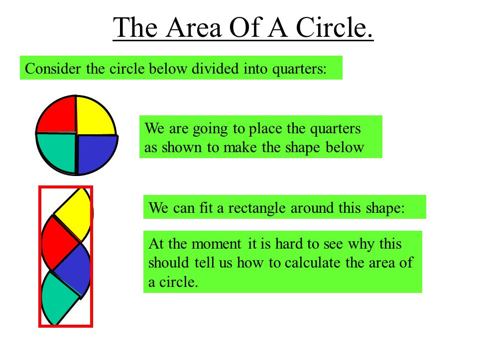 The Area Of A Circle. Consider the circle below divided into quarters:
