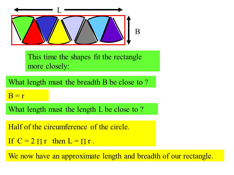 L B. This time the shapes fit the rectangle more closely: What length must the breadth B be close to