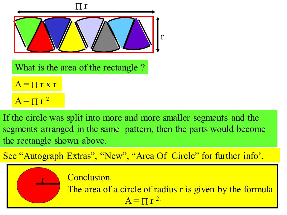 What is the area of the rectangle