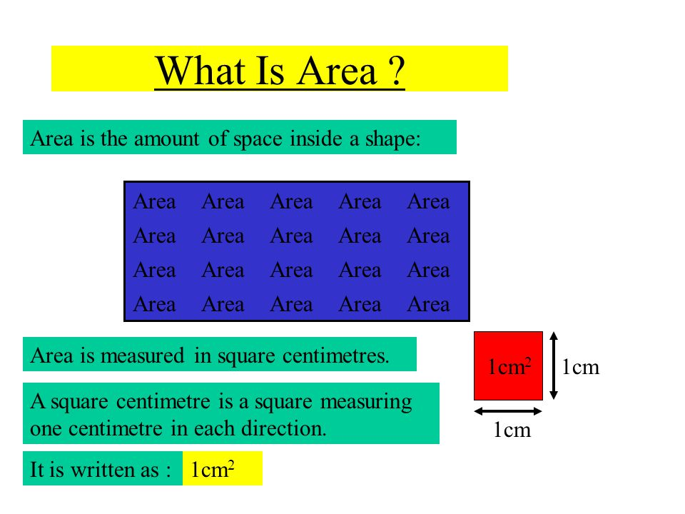 What Is Area Area is the amount of space inside a shape: Area Area