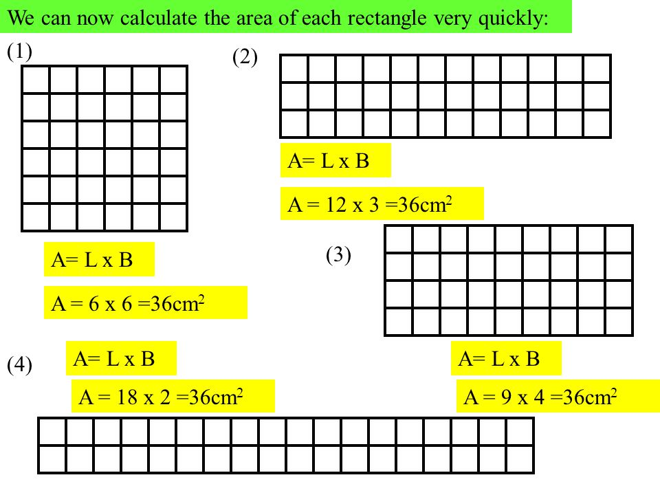 We can now calculate the area of each rectangle very quickly: