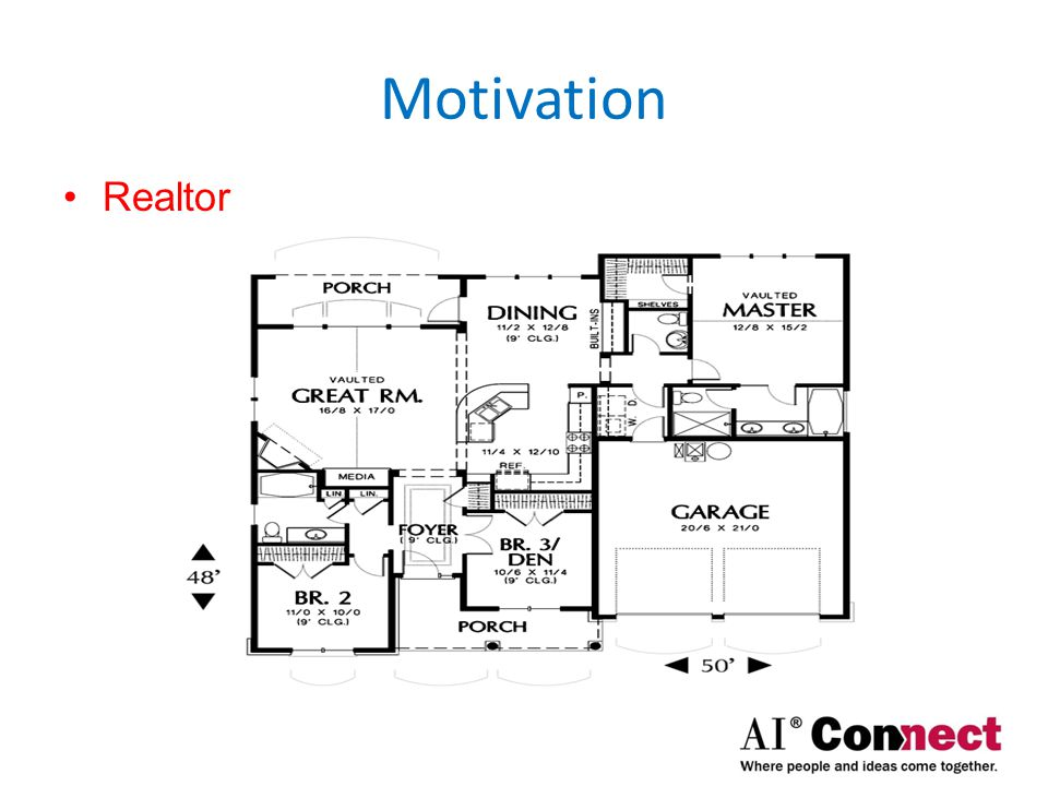 Motivation Realtor