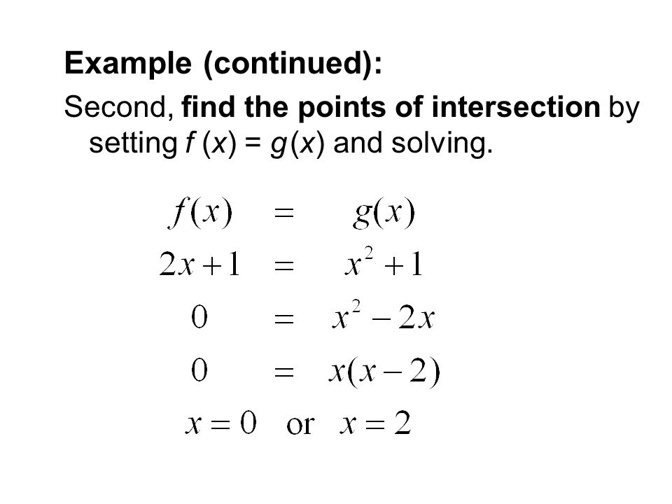 Example (continued): Second, find the points of intersection by setting f (x) = g (x) and solving.
