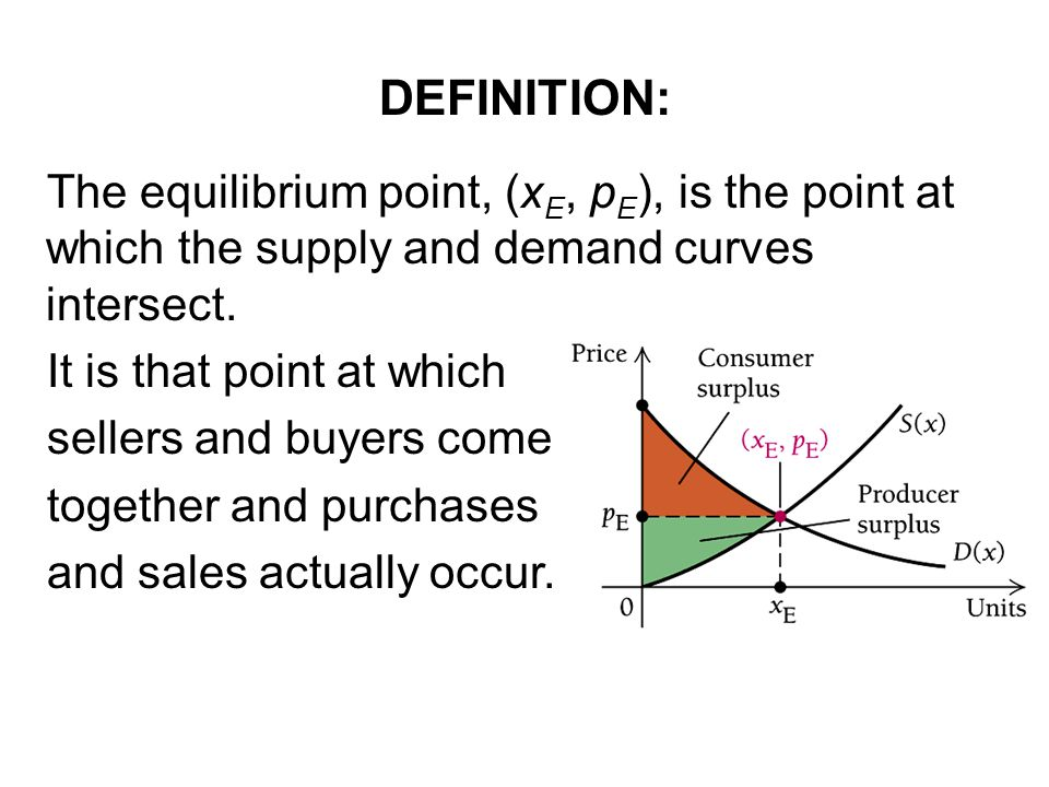 DEFINITION: The equilibrium point, (xE, pE), is the point at which the supply and demand curves intersect.
