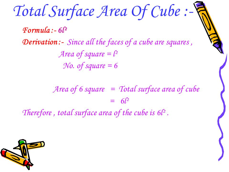 Total Surface Area Of Cube :-