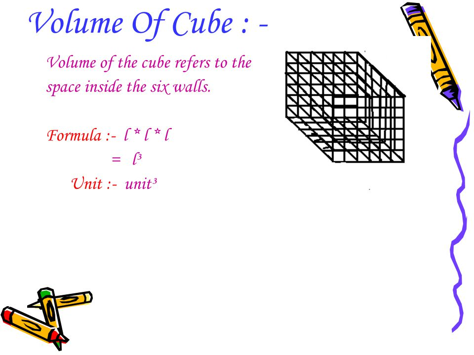 Volume Of Cube : - Volume of the cube refers to the