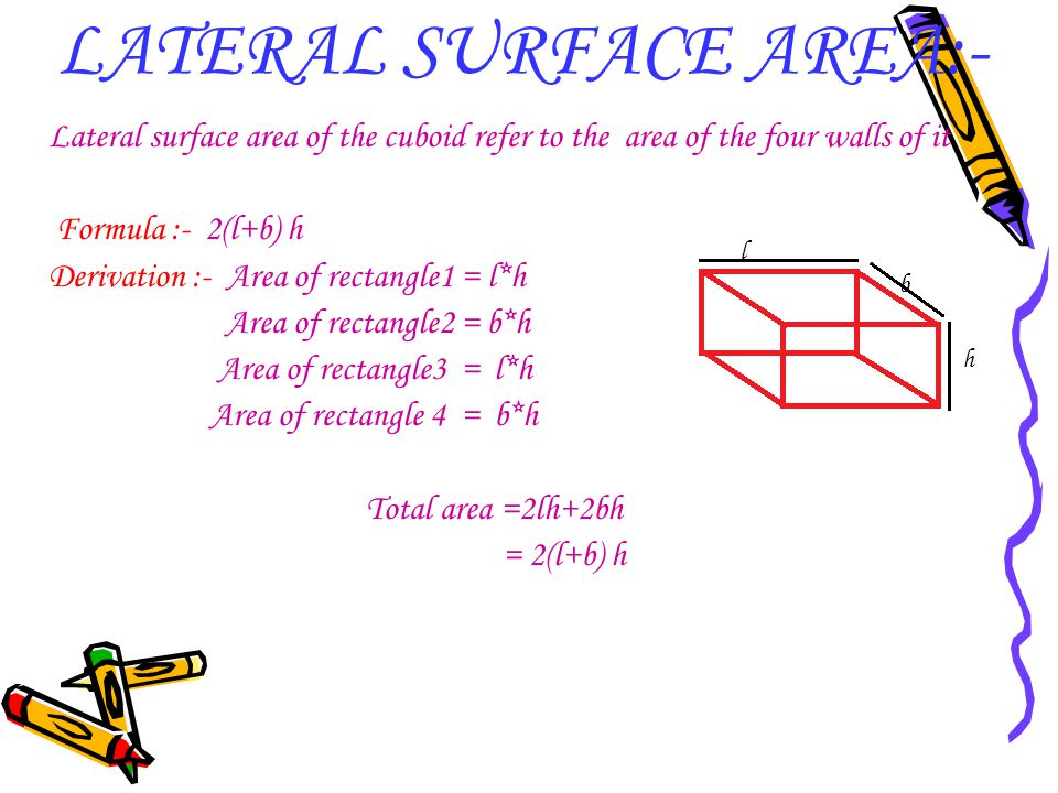 LATERAL SURFACE AREA:-