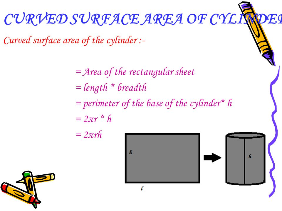 CURVED SURFACE AREA OF CYLINDER:-