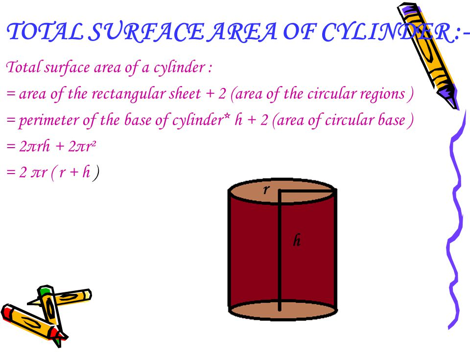 TOTAL SURFACE AREA OF CYLINDER :-