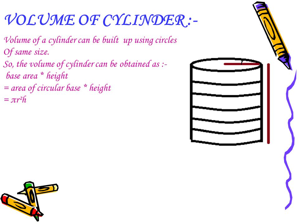 VOLUME OF CYLINDER :- Volume of a cylinder can be built up using circles. Of same size. So, the volume of cylinder can be obtained as :-