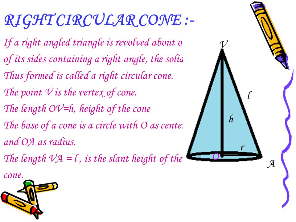 RIGHT CIRCULAR CONE :- If a right angled triangle is revolved about one. of its sides containing a right angle, the solid.