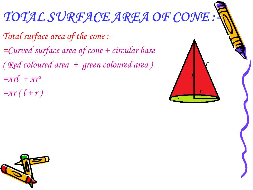 TOTAL SURFACE AREA OF CONE :-