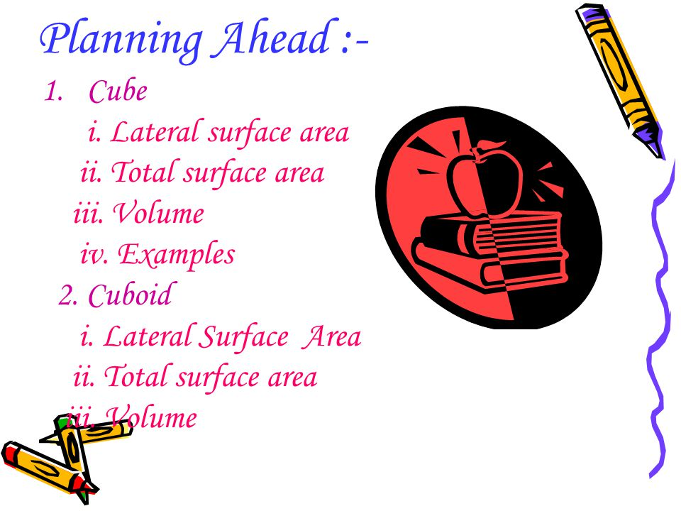 Planning Ahead :- Cube i. Lateral surface area ii. Total surface area