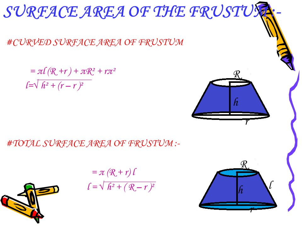SURFACE AREA OF THE FRUSTUM :-