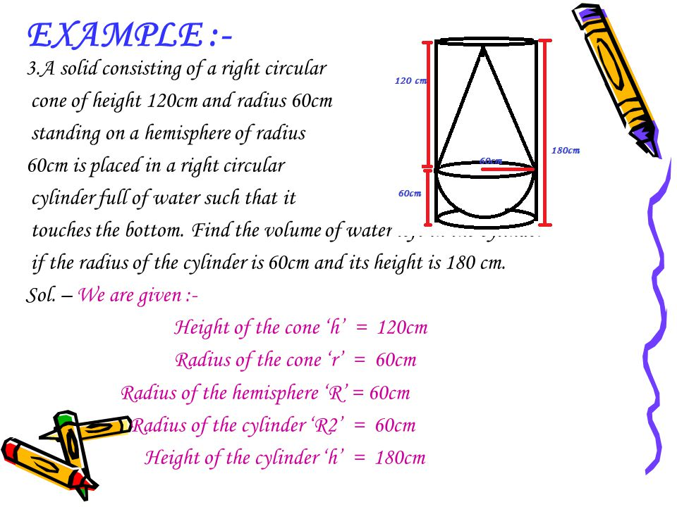 EXAMPLE :- 3.A solid consisting of a right circular