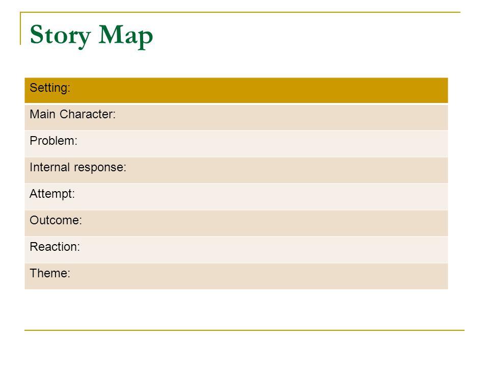 Story Map Setting: Main Character: Problem: Internal response: