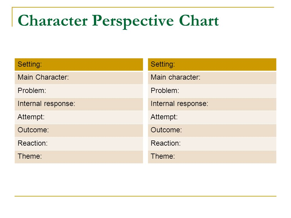 Character Perspective Chart