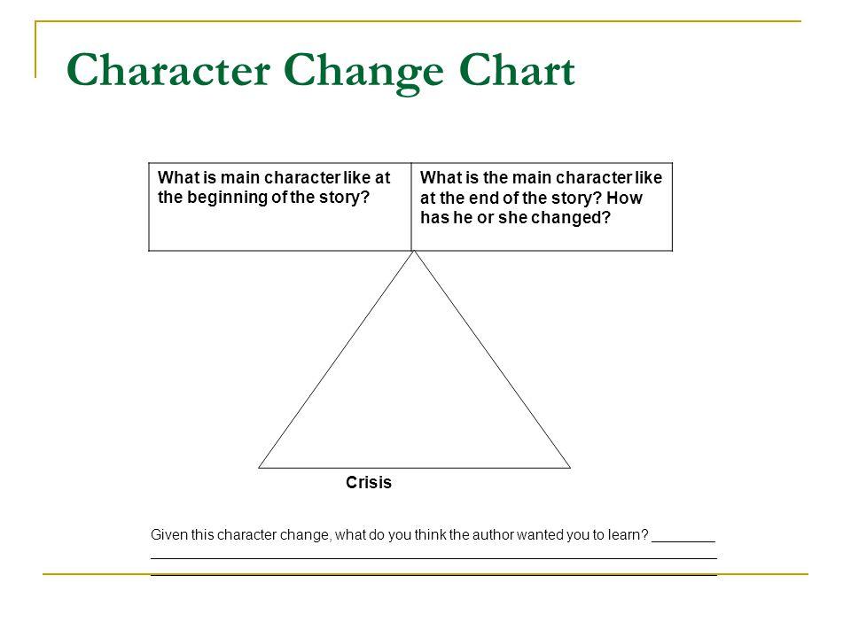 Character Change Chart