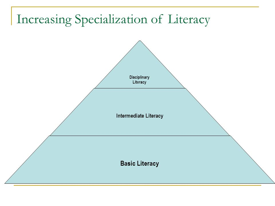 Increasing Specialization of Literacy