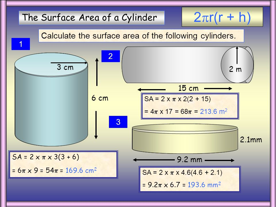 2r(r + h) The Surface Area of a Cylinder