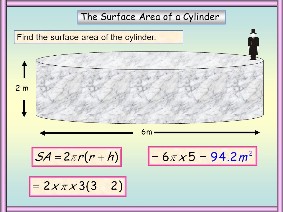 The Surface Area of a Cylinder