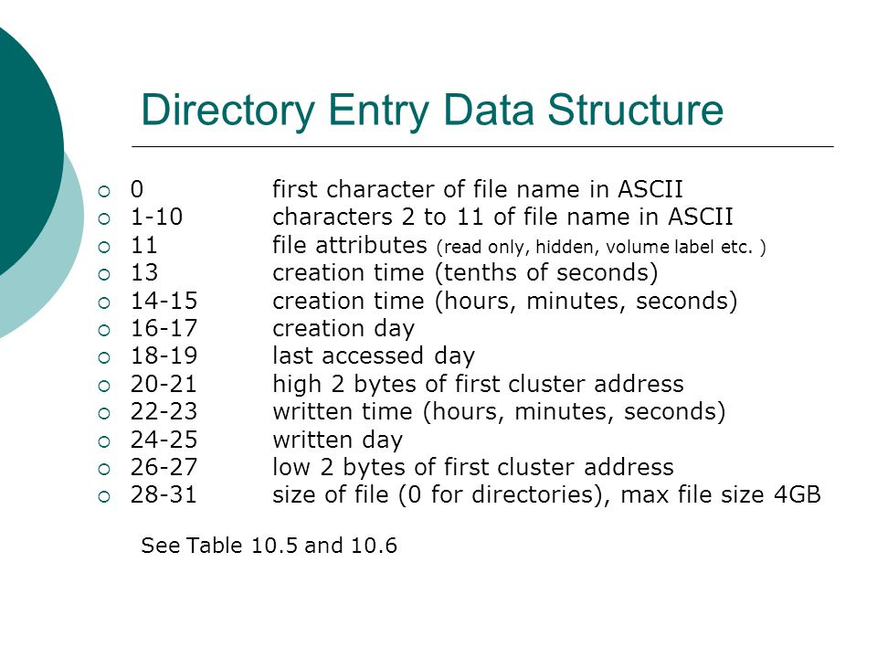 Directory Entry Data Structure