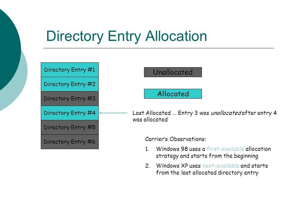 Directory Entry Allocation