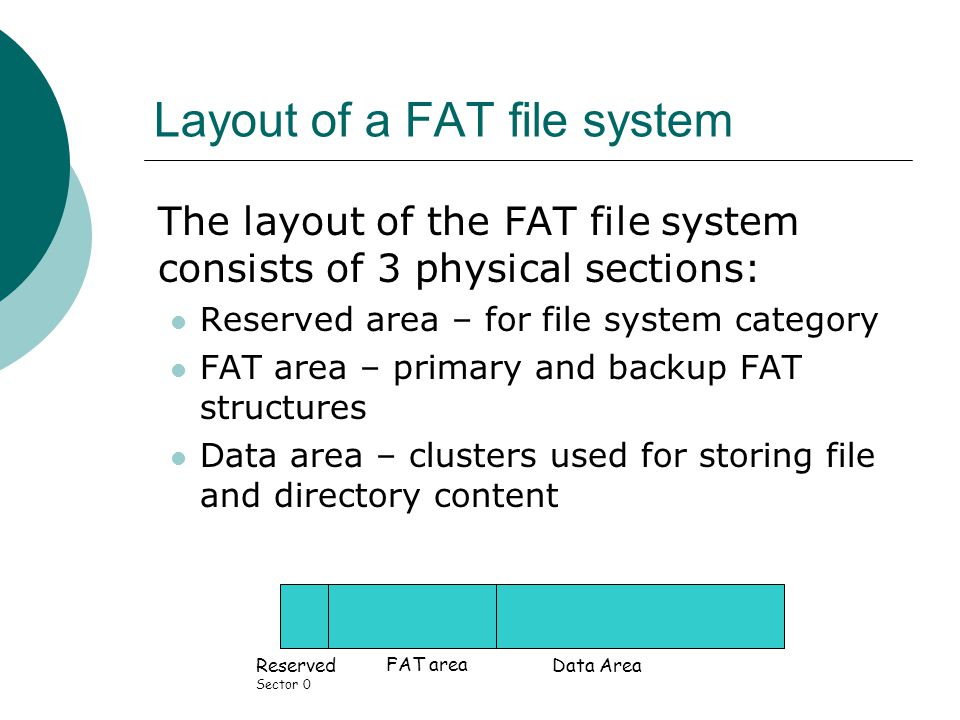 Layout of a FAT file system