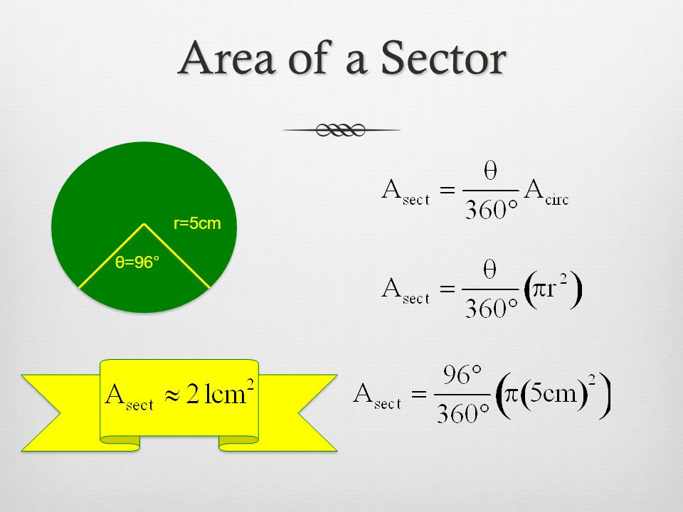 Area of a Sector r=5cm θ=96°