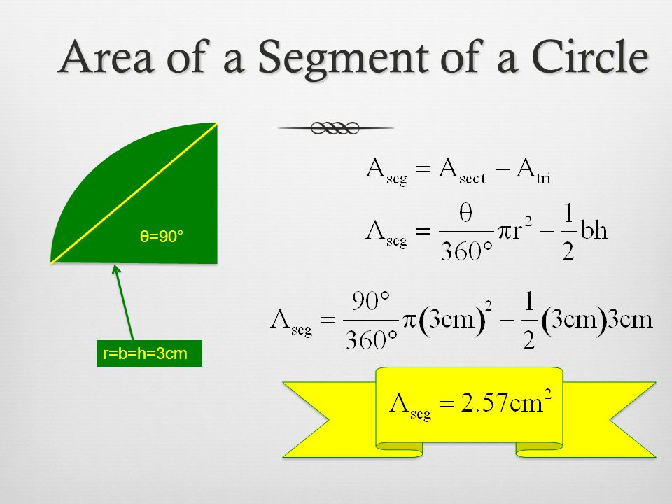 Area of a Segment of a Circle