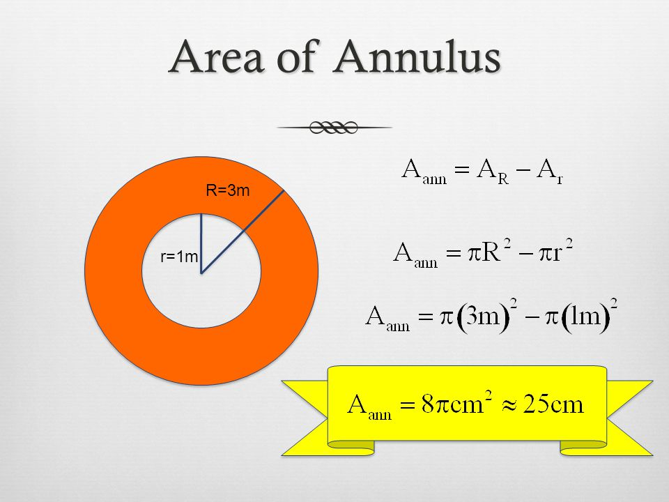 Area of Annulus R=3m r=1m