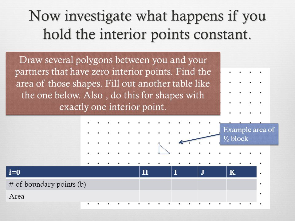 Now investigate what happens if you hold the interior points constant.