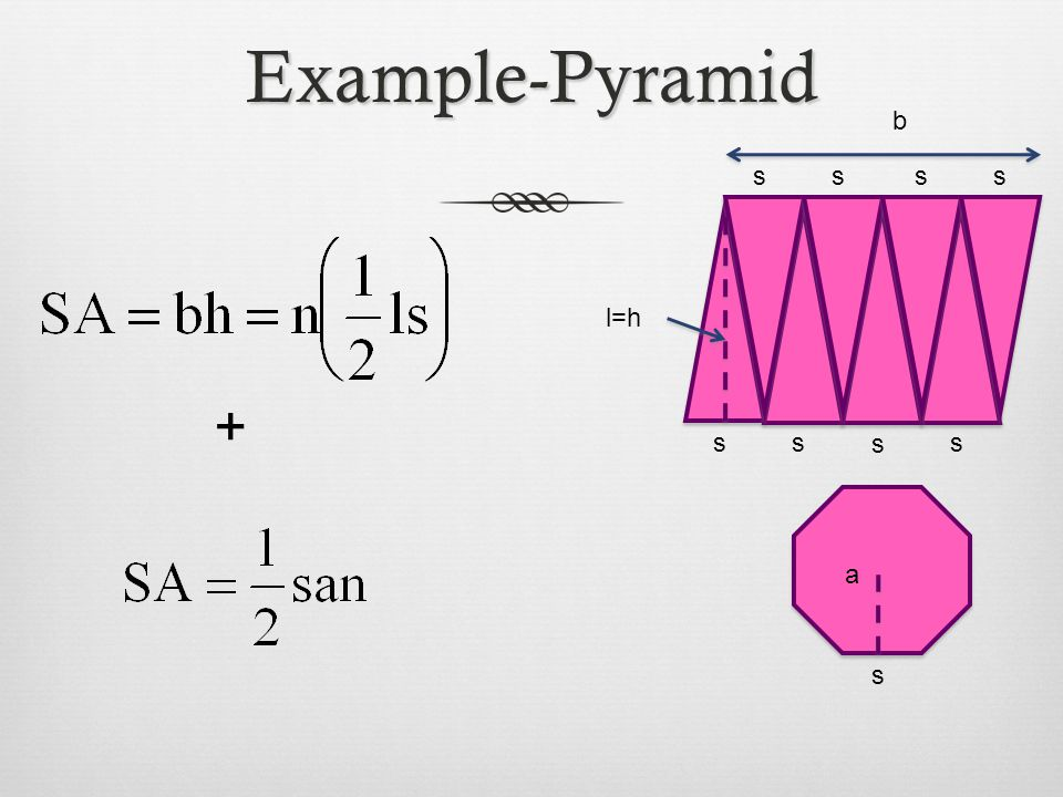 Example-Pyramid b s s s s l=h + s s s s a s