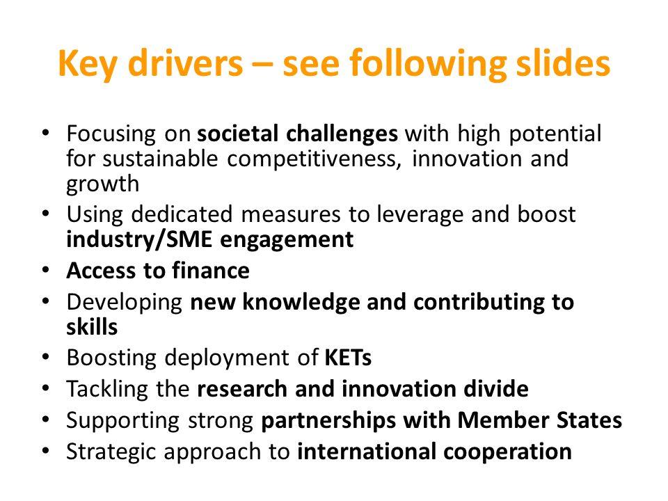 Key drivers – see following slides