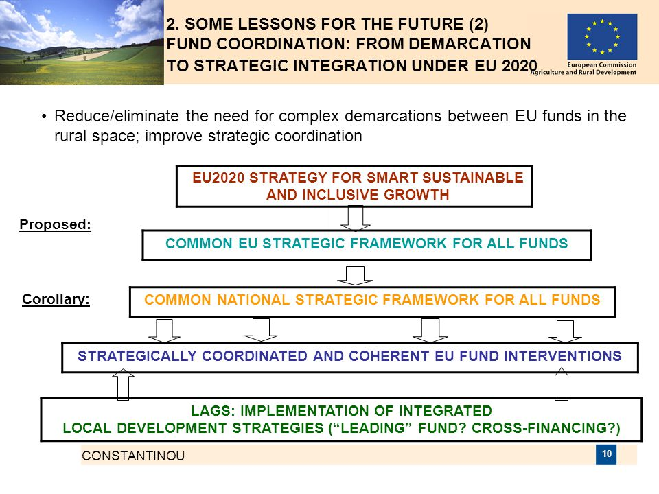 2. SOME LESSONS FOR THE FUTURE (2) FUND COORDINATION: FROM DEMARCATION TO STRATEGIC INTEGRATION UNDER EU 2020