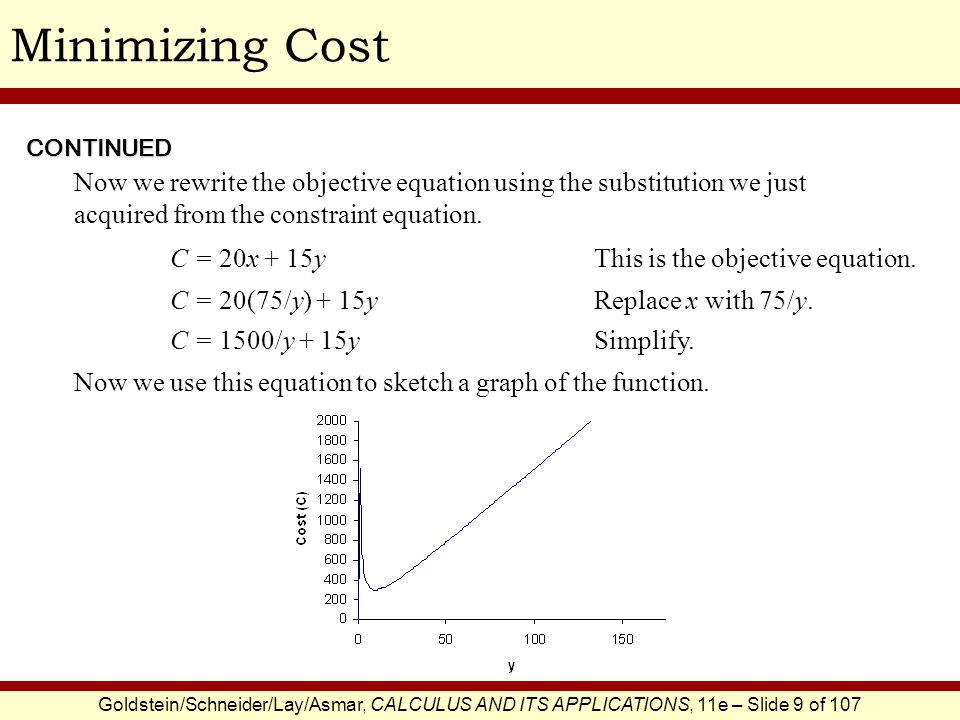 Minimizing Cost CONTINUED. Now we rewrite the objective equation using the substitution we just acquired from the constraint equation.