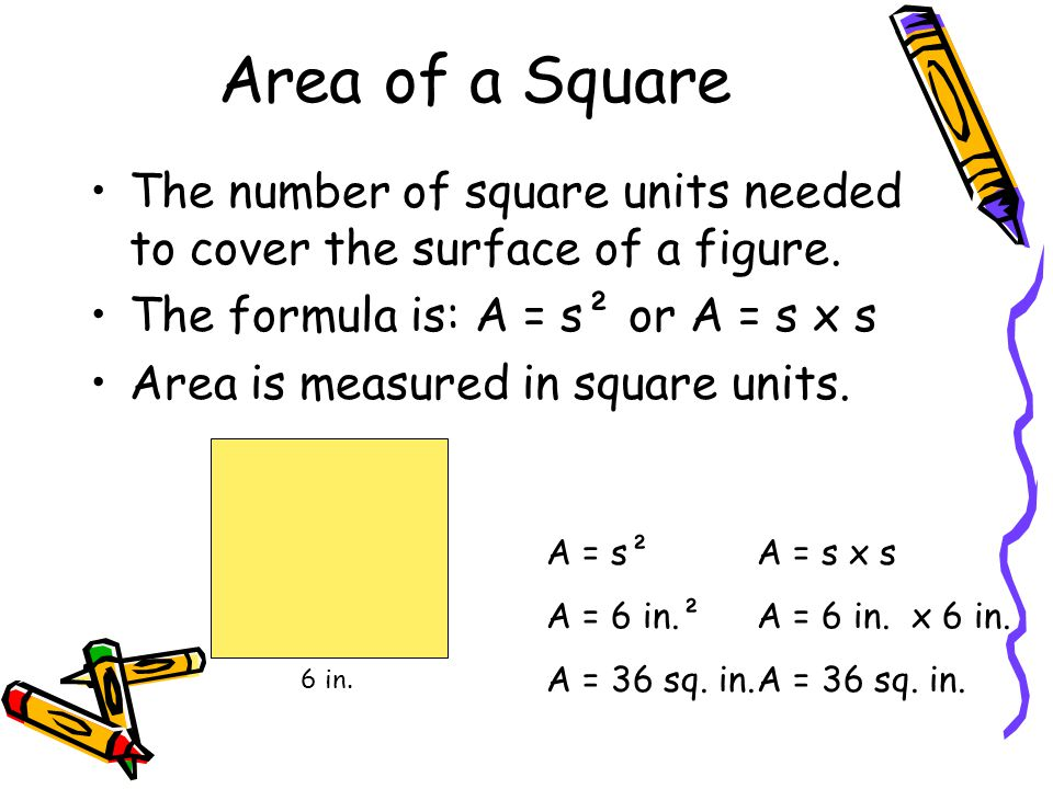 Area of a Square The number of square units needed to cover the surface of a figure. The formula is: A = s² or A = s x s.
