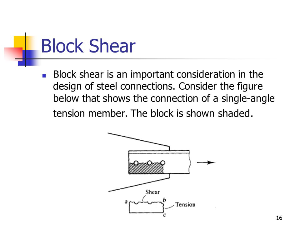 Block Shear Images - Reverse Search
