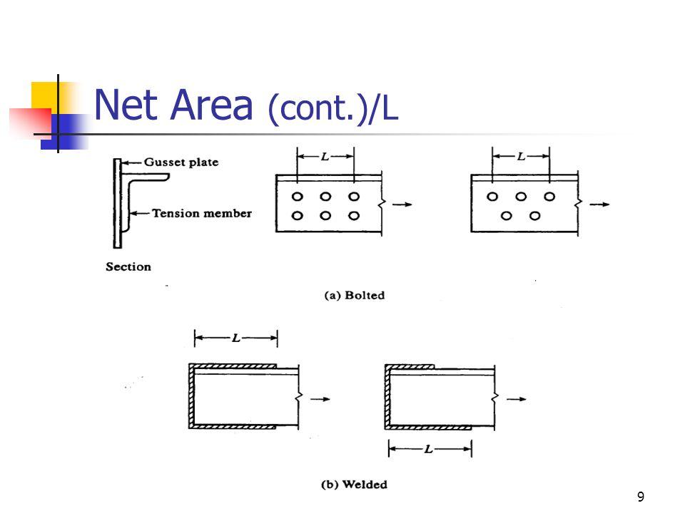 Net Area (cont.)/L