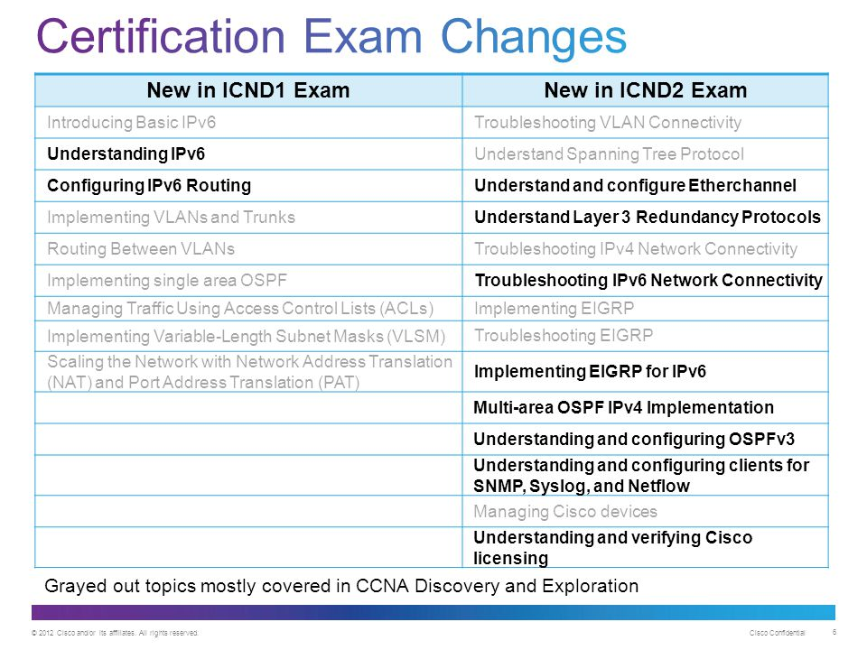 Certification Exam Changes