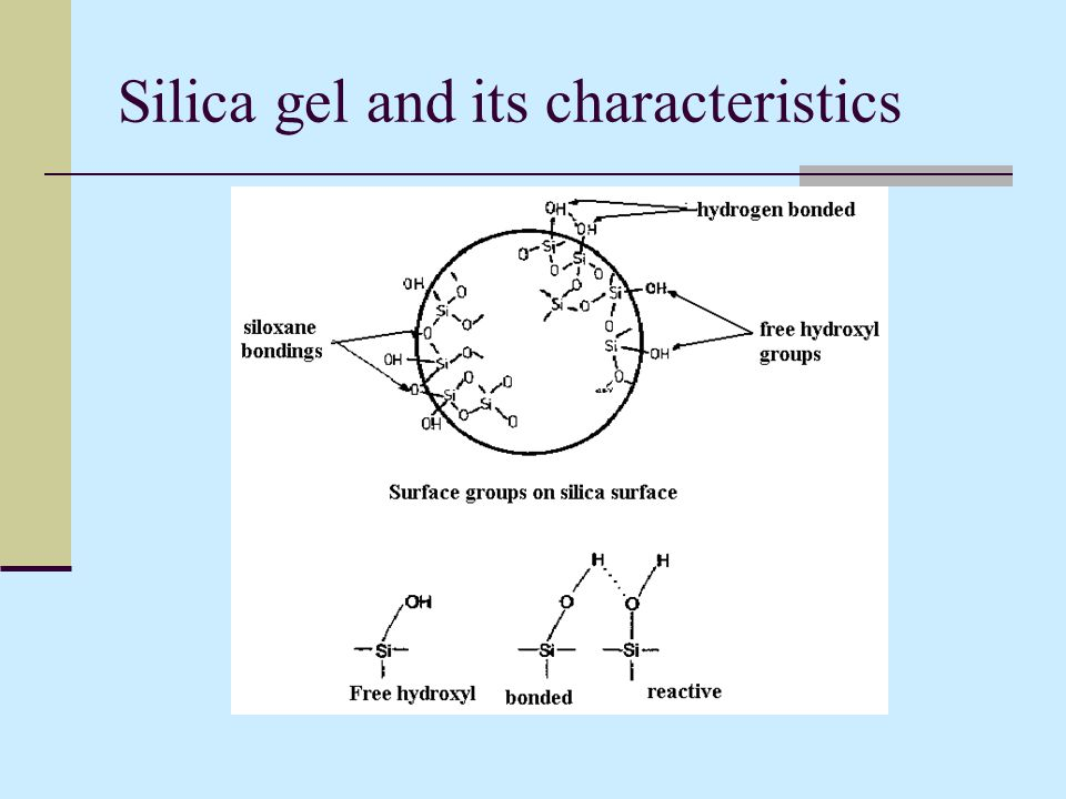 Silica gel and its characteristics