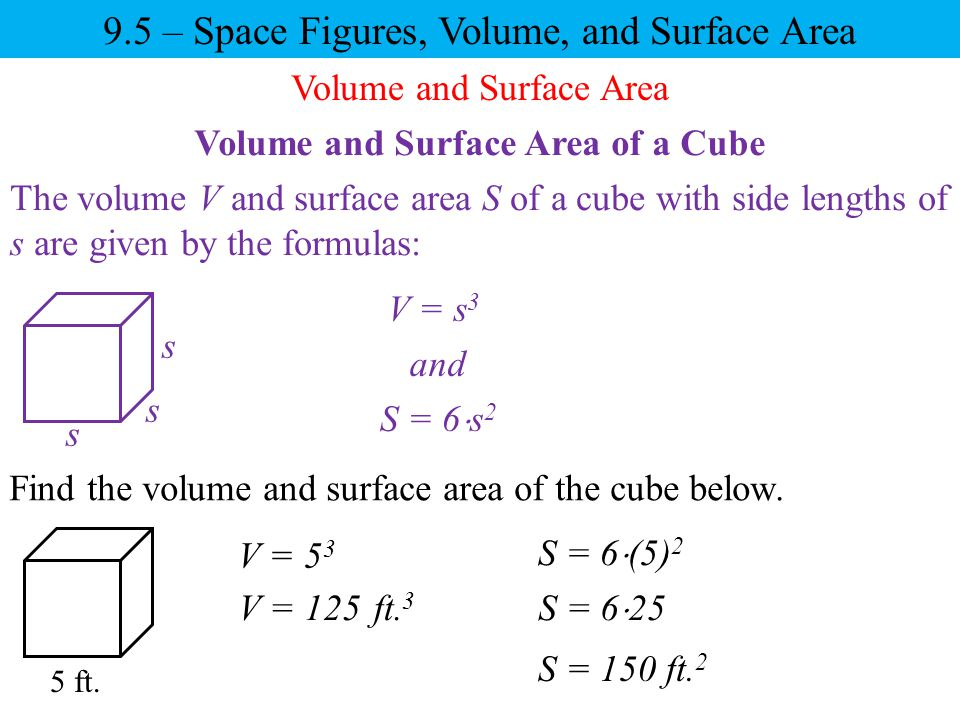 Volume and Surface Area of a Cube