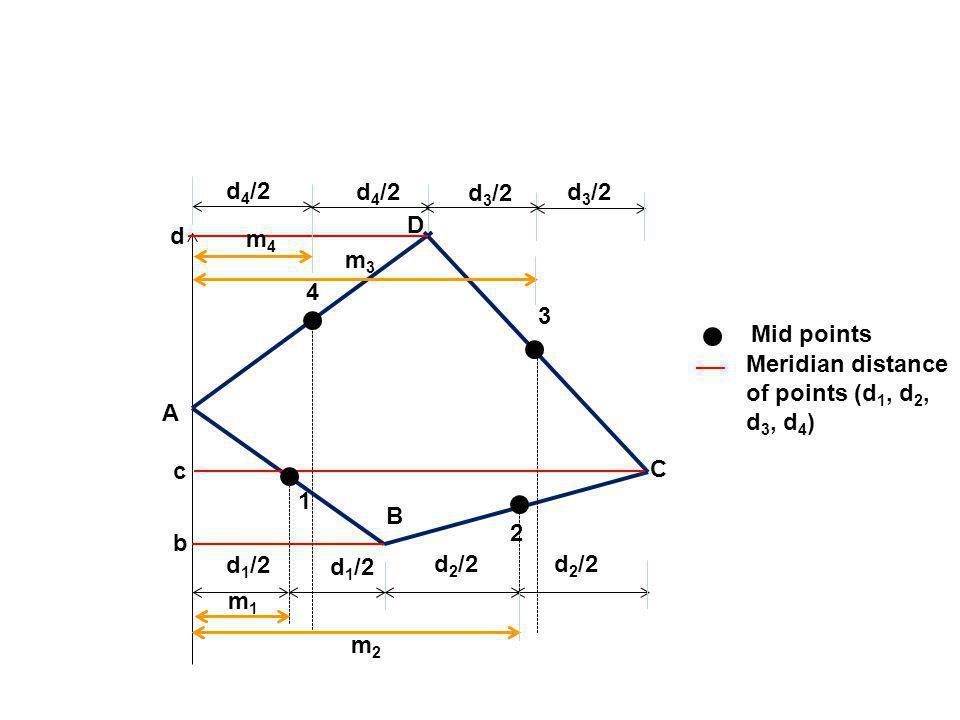 d4/2 d4/2. d3/2. d3/2. D. d. m4. m3. 4. 3. Mid points. Meridian distance of points (d1, d2, d3, d4)