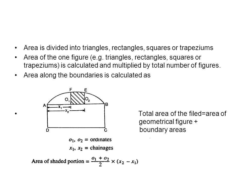 Area is divided into triangles, rectangles, squares or trapeziums