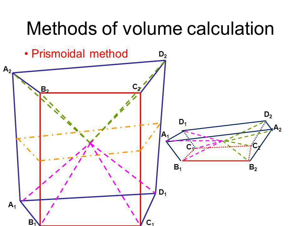 Methods of volume calculation