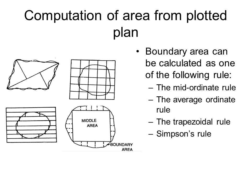 Computation of area from plotted plan