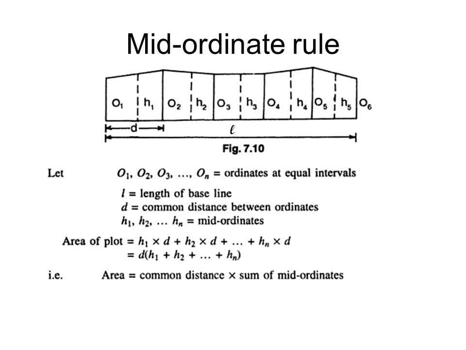 Mid-ordinate rule l