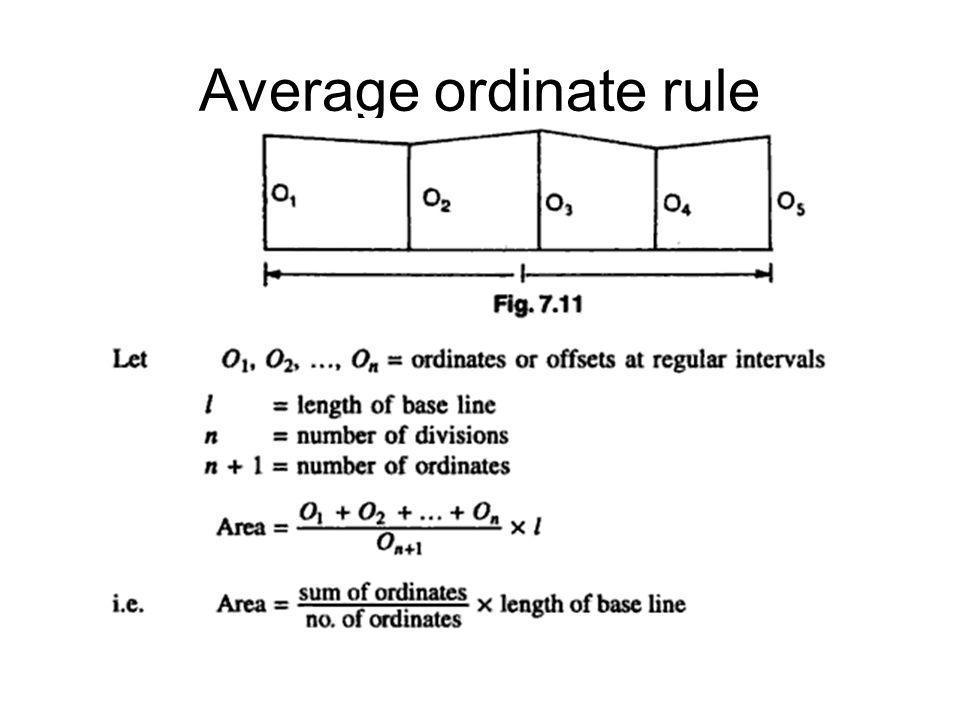 Average ordinate rule