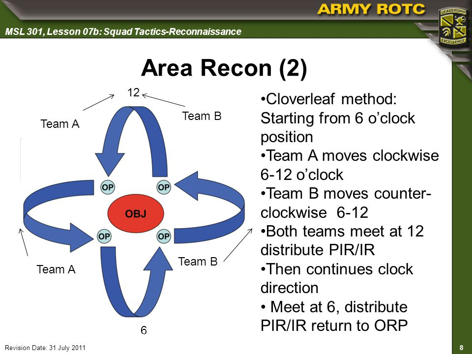 Area Recon (2) Cloverleaf method: Starting from 6 o'clock position