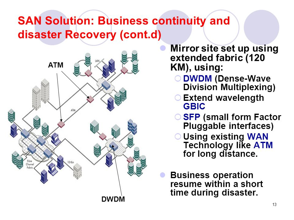 SAN Solution: Business continuity and disaster Recovery (cont.d)